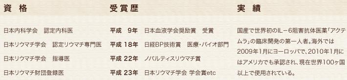 資格/受賞歴/実績